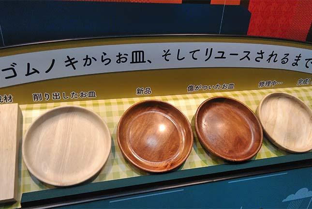 エコプロ2018「びっくりドンキー」の展示②